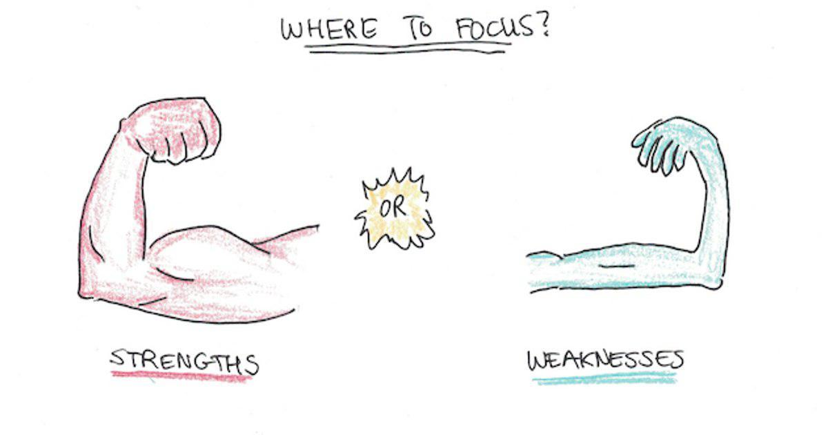Что нужно улучшить в первую очередь: сильные или слабые качества?