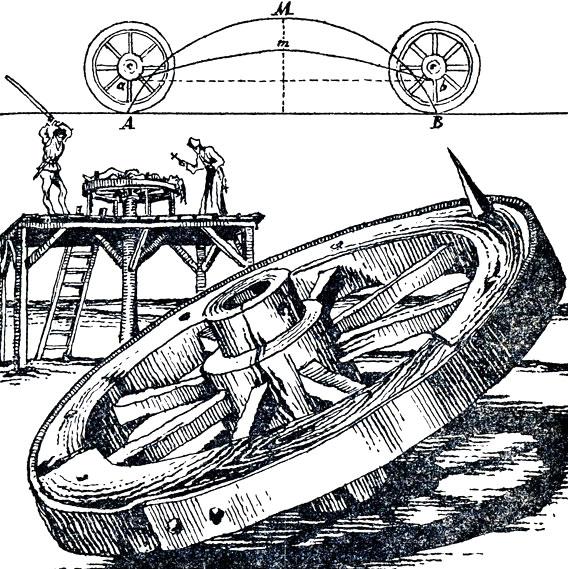Галилей: о взаимосвязи люстры и суперзадач правительств ведущих держав